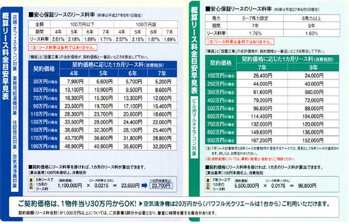 安心保障リースのリース料率表